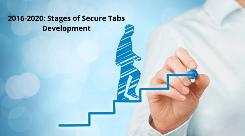 2016-2020_ Stages of Secure Tabs Development